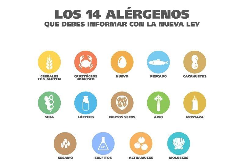 Iconos de los alérgenos alimentarios